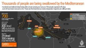 (Via Al Jazeera)