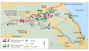 Map of the Battle of Hattin (via)