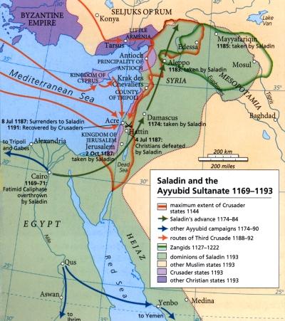 Saladin's activities